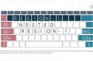 The SPRITEs tool uses keys to help blind and low-vision people navigate web pages by creating regions of keys that make it easier to interact with a web site. Image courtesy of University of Washington